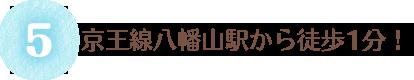 京王線八幡山駅から徒歩1分!